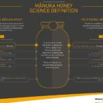 Mierea de Manuka, noi reguli de testare impuse de guvernul Noii Zeelande