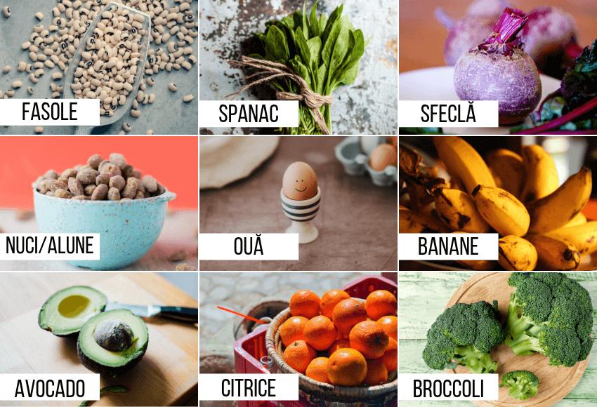 Alimente care contin folate
