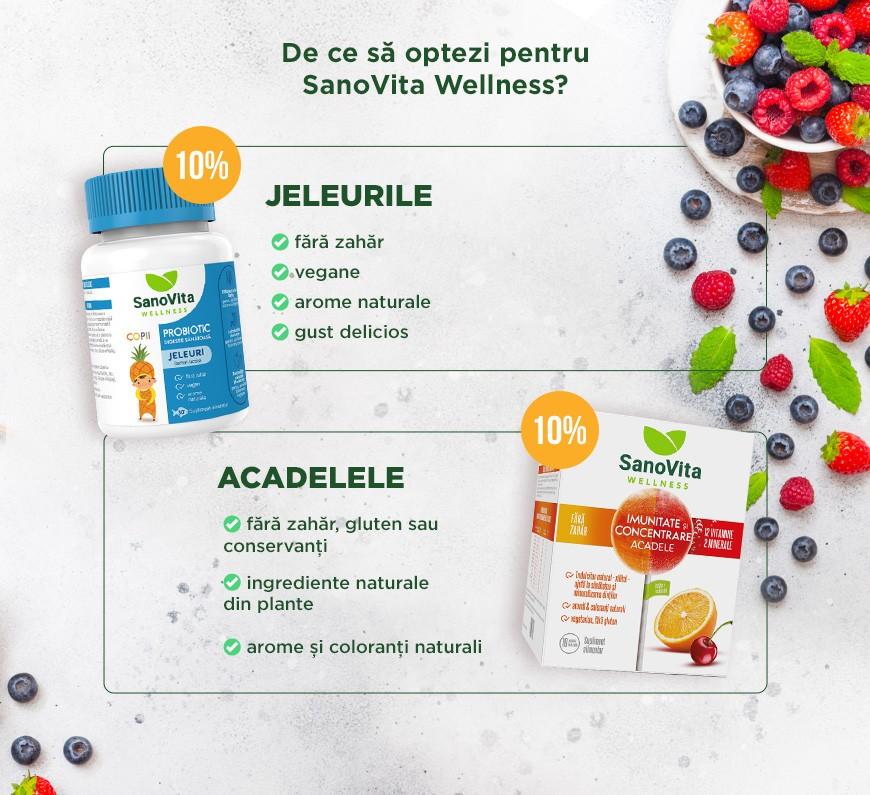 suplimente-nutritive-info-sanovita-wellness